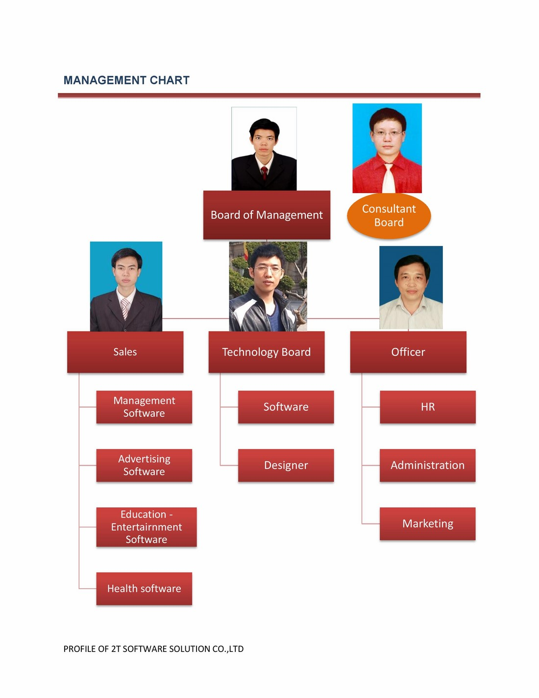 2TS Profile_eng-page-004 (Copy)