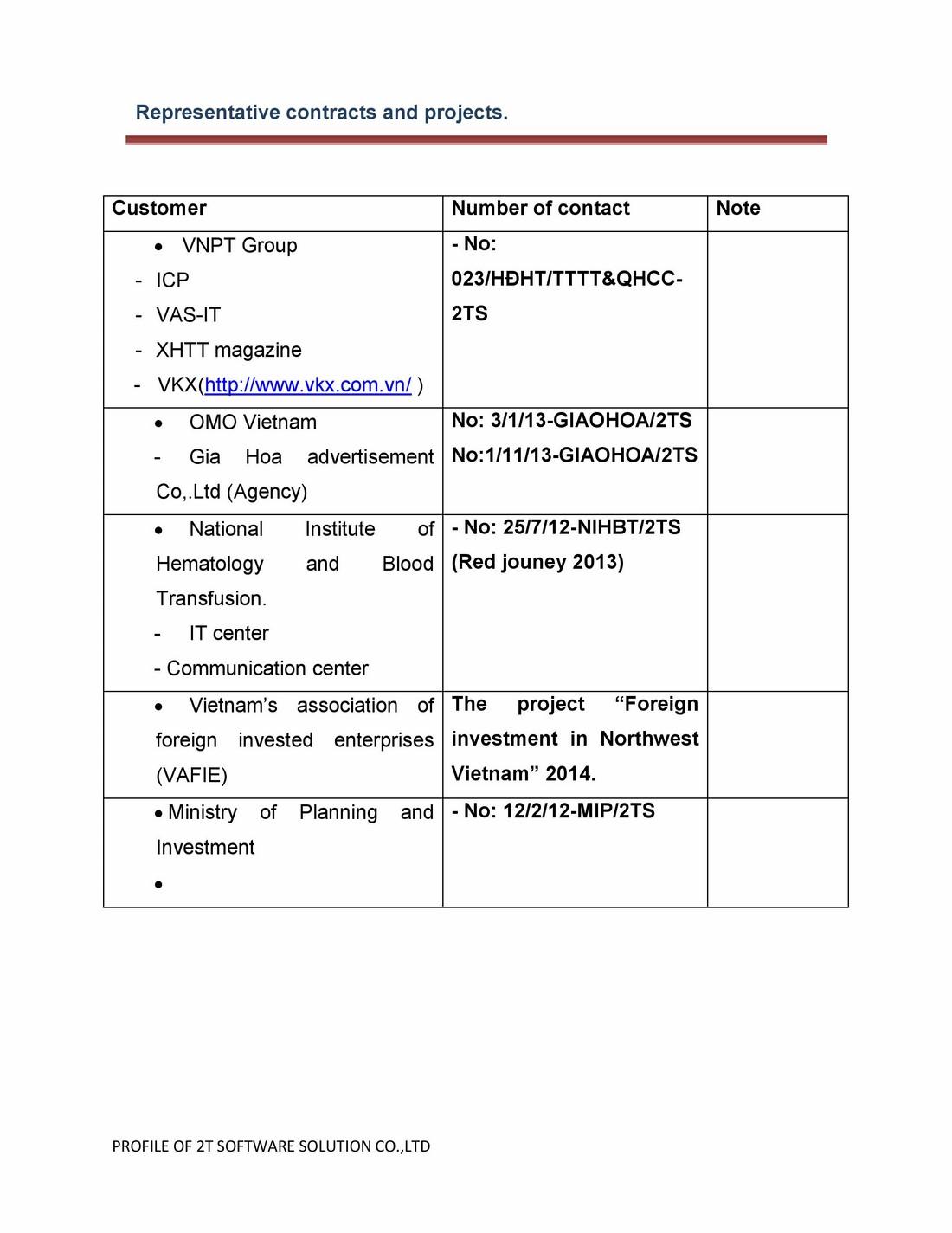 2TS Profile_eng-page-037 (Copy)