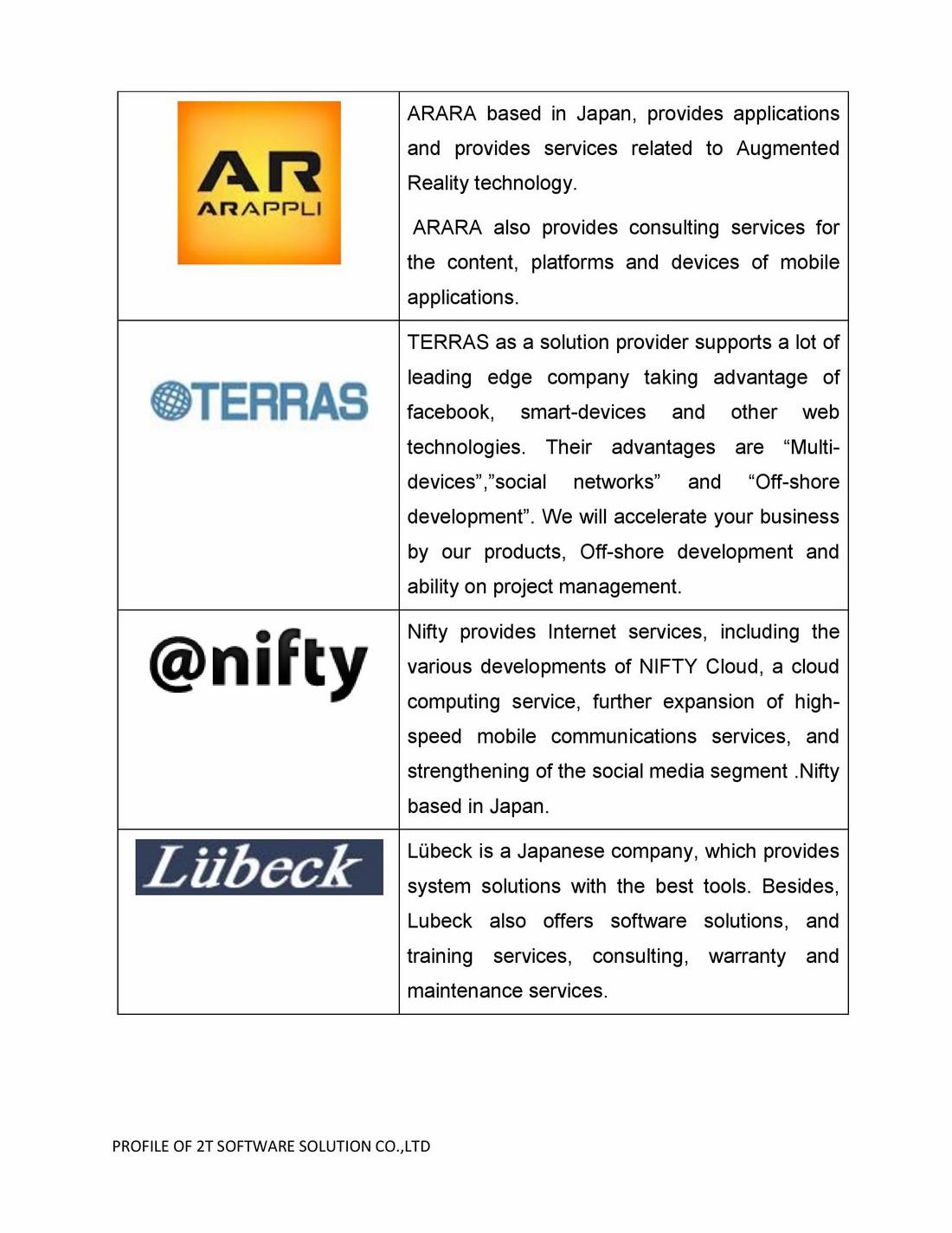 2TS Profile_eng-page-041 (Copy)