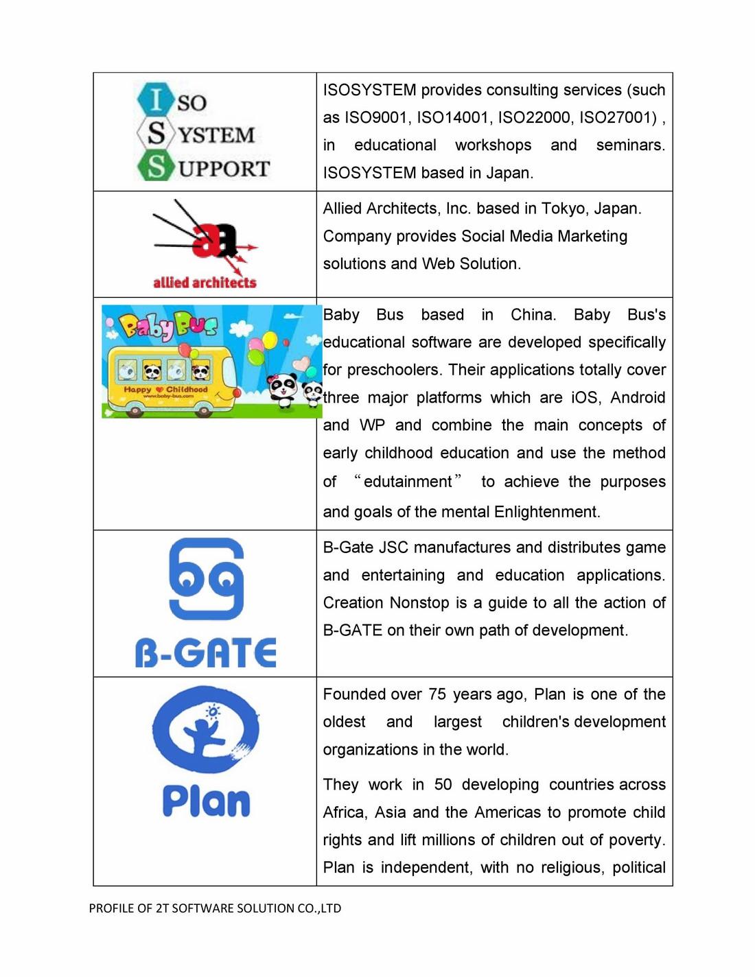 2TS Profile_eng-page-042 (Copy)