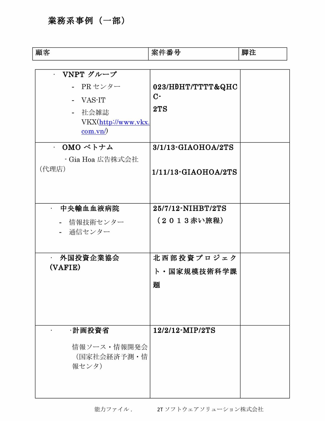2TS Profile_jap_2015-10-21-page-038 (Copy)