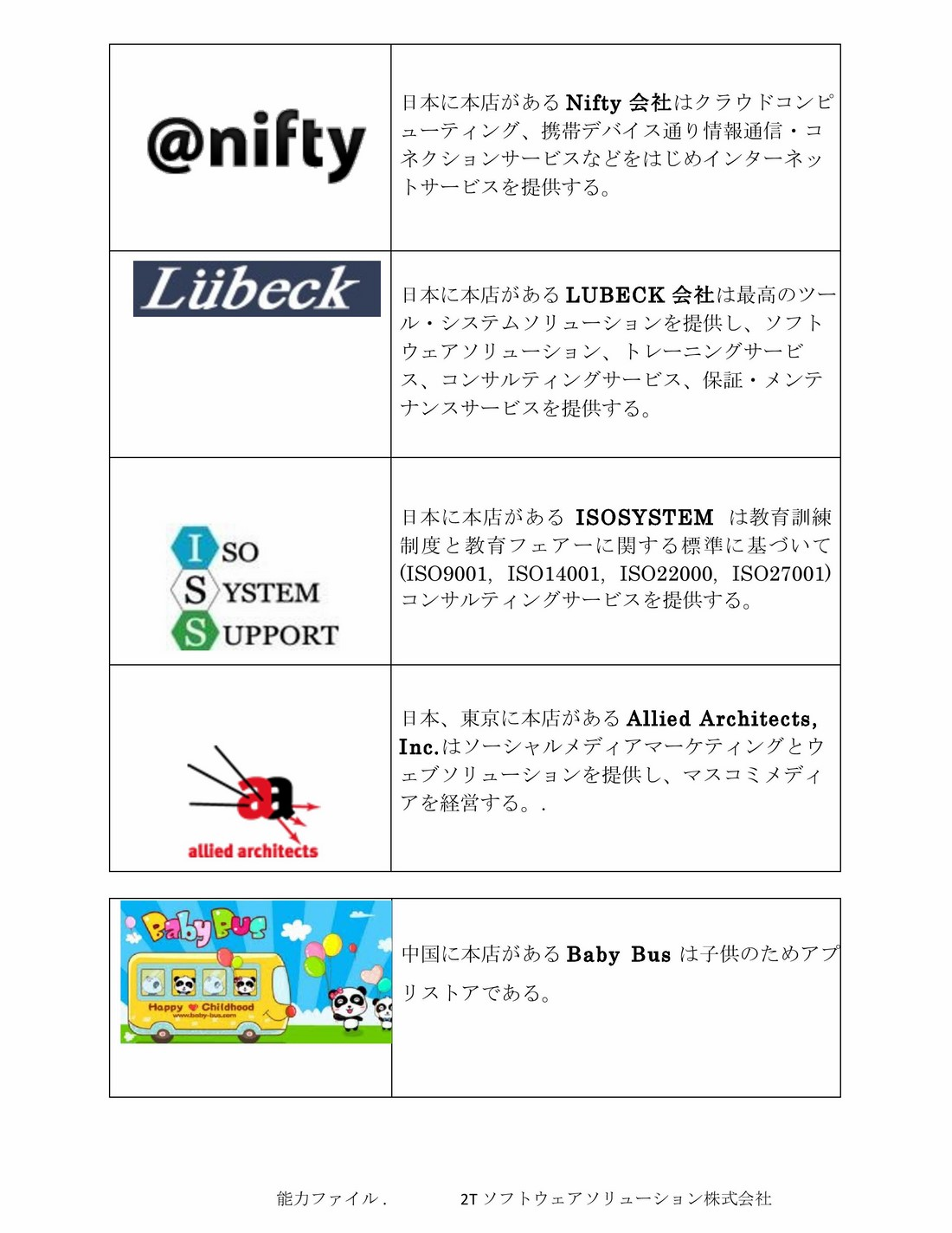 2TS Profile_jap_2015-10-21-page-042 (Copy)